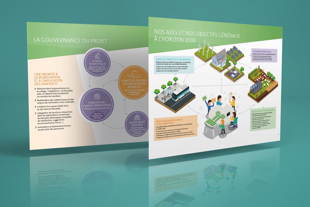 Création présentation en infographies